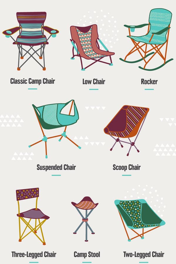 Prime Outdoor Chairs Camping Forever Uwap Interior Chair Design Uwaporg